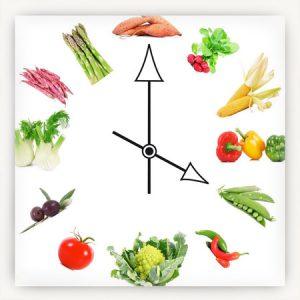 Питание и время
